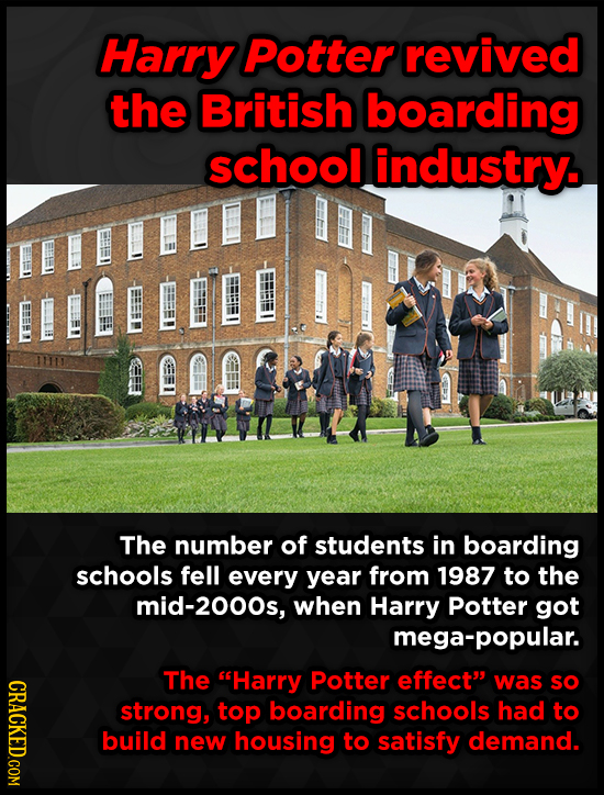 Harry Potter revived the British boarding school industry. LIIILE EIIL!ELL 1111 LAOOGR The number of students in boarding schools fell every year from