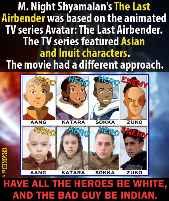 M. Night Shyamalan's The Last Airbender was based on the animated TV series Avatar: The Last Airbender. The TV series featured Asian and Inuit charact