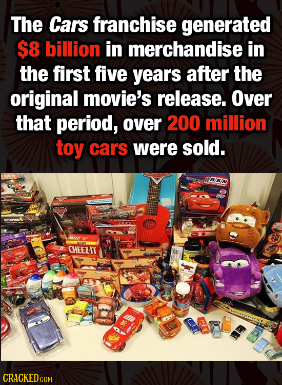 The Cars franchise generated $8 billion in merchandise in the first five years after the original movie's release. Over that period, over 200 million