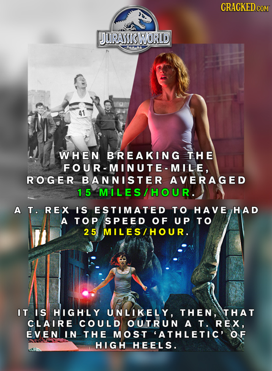 CRACKED COM JURASSIC WORLD 41 WHEN BREAKING THE FOUR-MINUTE-MILE, ROGER BANNISTER AVERAGED 15 MILESIHOUR. A T. REX IS ESTIMATED TO HAVE HAD A TOP SPEE