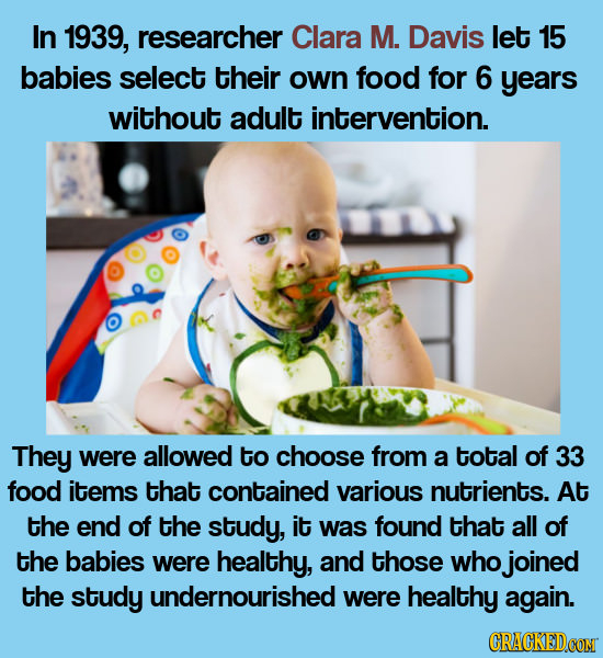 In 1939, researcher Clara M. Davis let 15 babies select their own food for 6 years without adult intervention. They were allowed to choose from a tota