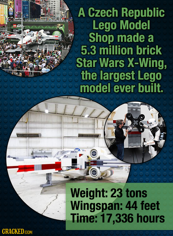 A Czech Republic Lego Model Shop made a 5.3 million brick Star Wars X-Wing, the largest Lego model ever built. Weight: 23 tons Wingspan: 44 feet Time: