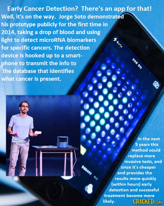 Early Cancer Detection? There's an app for that! Well, it's on the way. Jorge Soto demonstrated his prototype publicly for the first time in 2014, tak