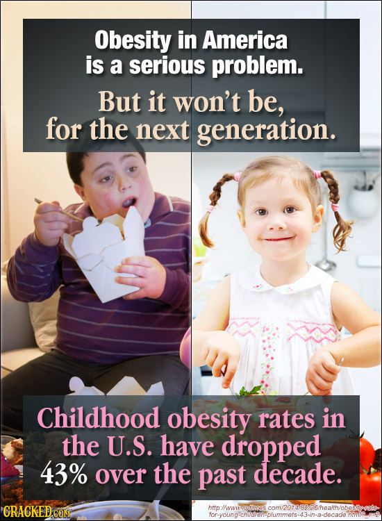 Obesity in America is a serious problem. But it won't be, for the next generation. Childhood obesity rates in the U.S. have dropped 43% over the past