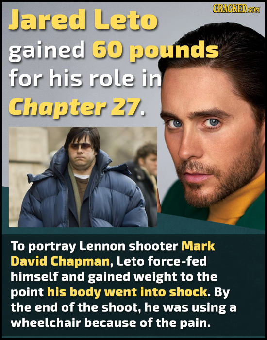 Jared Leto gained 60 pounds for his role in Chapter 27. To portray Lennon shooter Mark David Chapman, Leto force-fed himself and gained weight to the