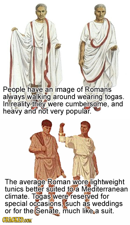 People have an image of Romans always walking around wearing togas. In reality they were cumbersome, and heavy and not very popular. The average Roman
