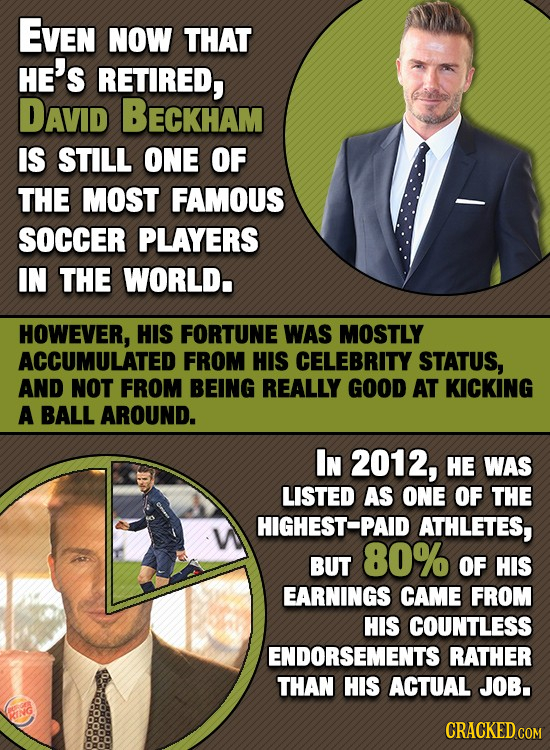 21 Insane Ways Celebrities Get (And Stay) Rich