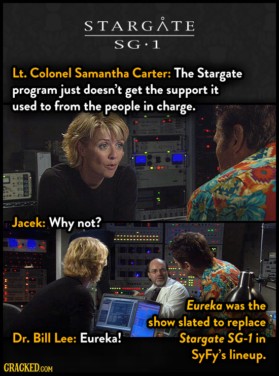 STARGITE SG.1 Lt. Colonel Samantha Carter: The Stargate program just doesn't get the support it used to from the people in charge. 0 Jacek: Why not? E
