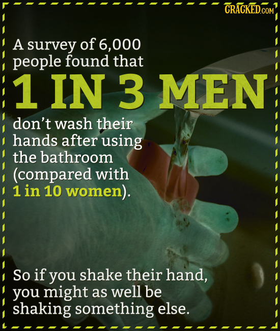 CRACKED.GOM A survey of 6, 000 people found that 1 IN 3 MEN don't wash their hands after using the bathroom (compared with 1 in 10 women). So if you s