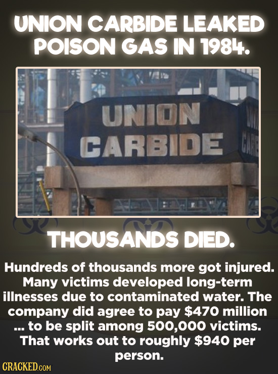 Evil Things Huge Companies Have Done - In December of 1984, poisonous gas leaked from a Union Carbide chemical plant in Bhopal, India, resulting in th