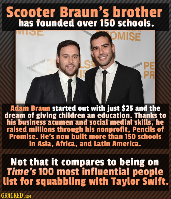 Scooter Braun's brother has founded over 150 schools. WOL OMISE S PE PR Adam Braun started out with just $25 and the dream of giving children an educa