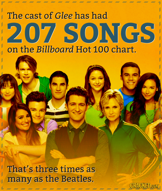 The cast of Glee has had 207 SONGS on the Billboard Hot 100 chart. That's three times as many as the Beatles. CRACKEDCOMT