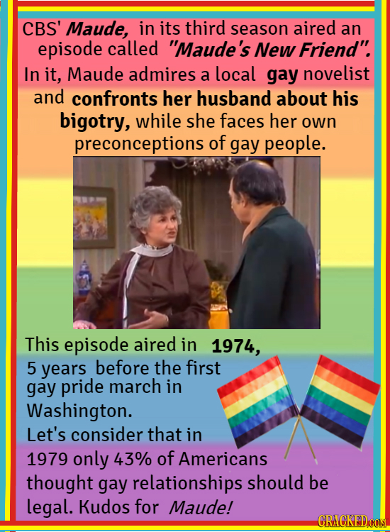 CBS' Maude, in its third season aired an episode called Maude's New Friend In it, Maude admires local a gay novelist and confronts her husband about