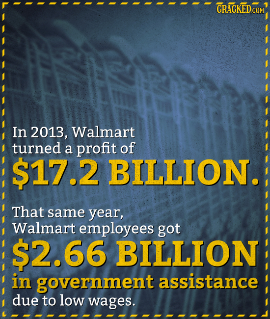 CRACKED COM In 2013, Walmart turned a profit of $17.2 BILLION. That same year, Walmart employees got $2.66 BILLION in government assistance due to low