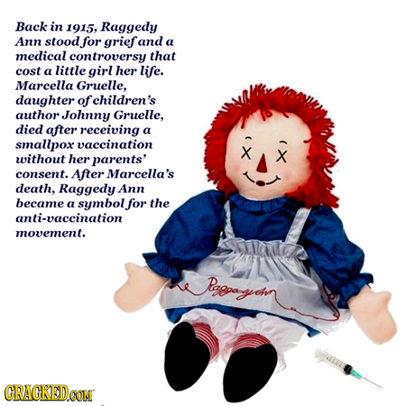 Back in 1915, Raggedy Ann stood for grief and a medical controversy that cost a little girl her life. Marcella Gruelle, daughter of children's author