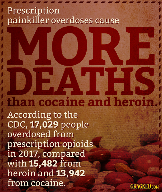 Prescription painkiller overdoses MORE cause DEATHS than cocaine and heroin. According to the CDC, 17,029 people overdosed from prescription opioids i