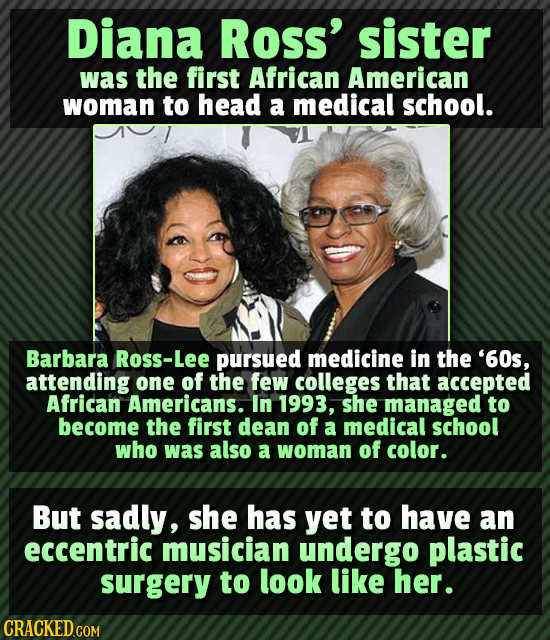 Diana Ross' sister was the first African American woman to head a medical school. Barbara Ross-Lee pursued medicine in the '60s, attending one of the