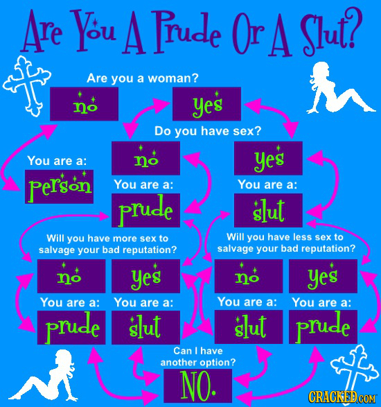 Are You A Prude Or A Slut? Are you a woman? no Yes Do you have sex? You are Yes a: no Person You are a: You are a: prude slut Will you have more sex t