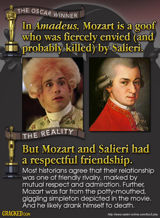 THE OSCAR WINNER In Amadeus, Mozart is a goof who was fiercely envied (and probably killed) by Salieri. REALITY THE But Mozart and Salieri had a respe