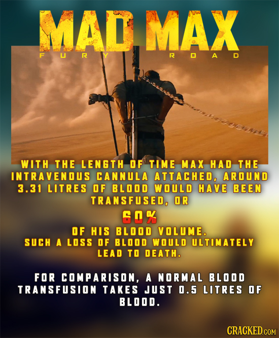 MAL MAX R R O A WITH THE LENGTH DF TIME MAX HAD THE INTRAVENOUS CANNULA ATTACHED, AROUND 3.31 LITRES OF BLOOD WOULD HAVE BEEN TRANSFUSED, OR 0X OF HIS