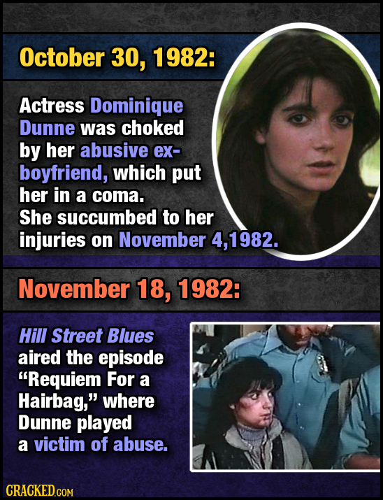 October 30, 1982: Actress Dominique Dunne was choked by her abusive ex- boyfriend, which put her in a coma. She succumbed to her injuries on November