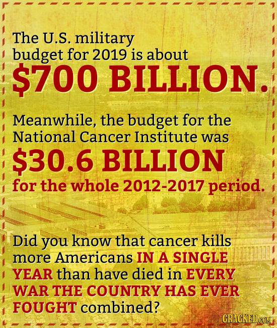 The U.S. military budget for 2019 is about $700 BILLION. Meanwhile, the budget for the National Cancer Institute was $30.6 BILLION for the whole 2012-