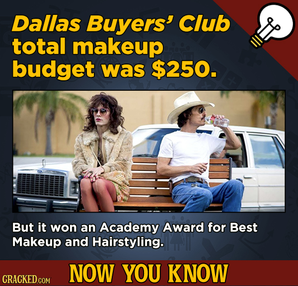 13 Cool Things You Didn't Know About Movies (And Other Stuff) - Dallas Buyerss Club total makeup budget was $250.
