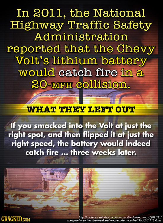 In 2011, the National Highway Traffic Safety Administration reported that the Chevy Volt's lithium battery would catch fire in a 20-MPH collision. WHA