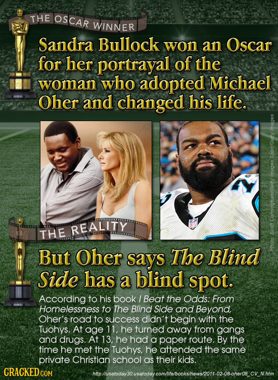 THE OSCAR WINNER Sandra Bullock won an Oscar for her portrayal of the woman who adopted Michael Oher and changed his life. mressport/Getty mages REALI