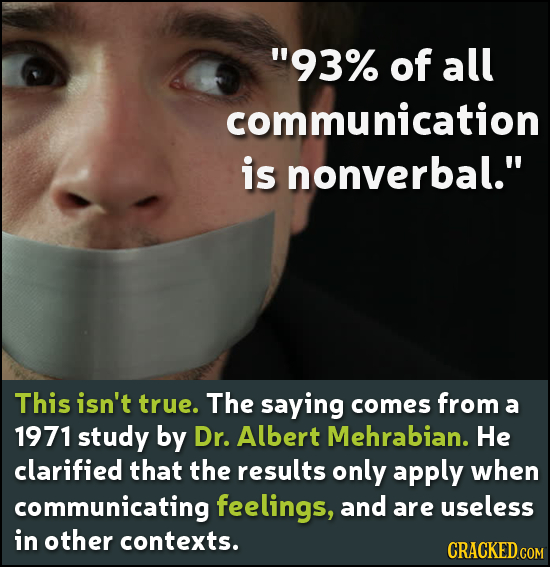 93% of all communication is nonverbal. This isn't true. The saying comes from a 1971 study by Dr. Albert Mehrabian. He clarified that the results on