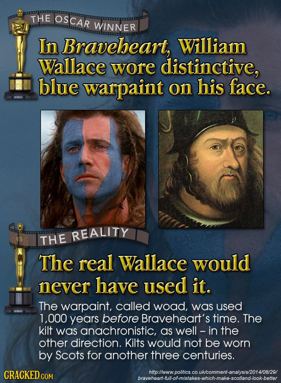 THE OSCAR WINNER In Bravebeart, William Wallace wore distinctive, blue warpaint on his face. REALITY THE The real Wallace would never have used it. Th