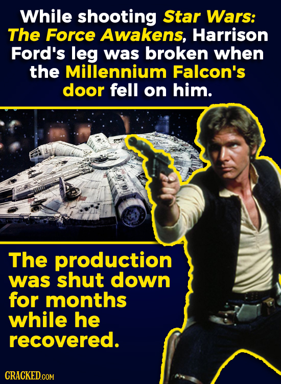 While shooting Star Wars: The Force Awakens, Harrison Ford's leg was broken when the Millennium Falcon's door fell on him. The production was shut dow