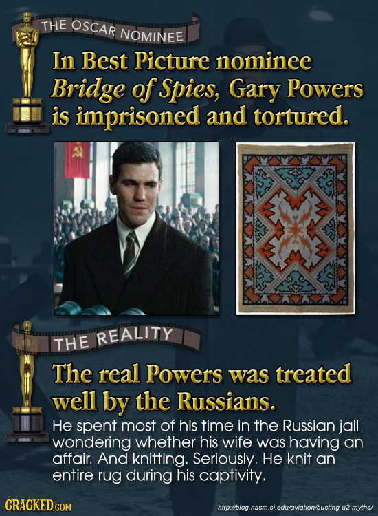 THE OSCAR NOMINEE In Best Picture nominee Bridge of Spies, Gary Powers is imprisoned and tortured. REALITY THE The real Powers was treated well by the