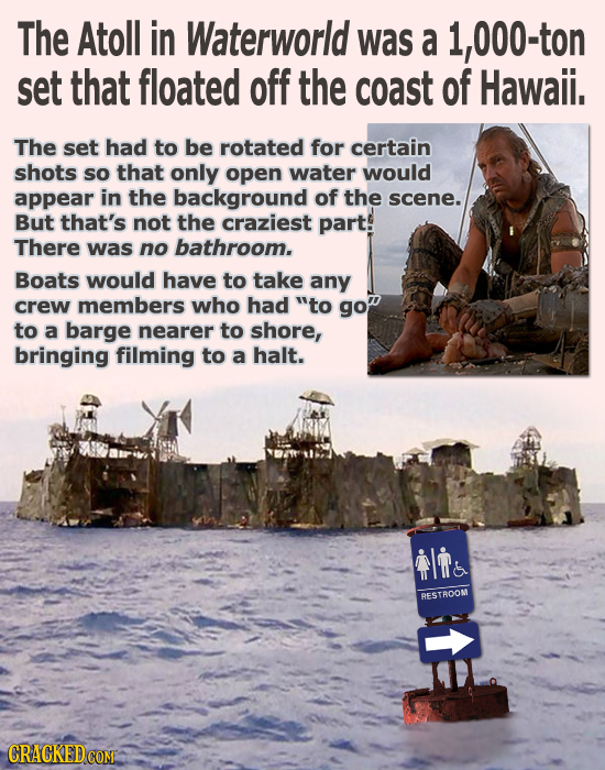 The Atoll in Waterworld was a 1,000-ton set that floated off the coast of Hawail. The set had to be rotated for certain shots so that only open water