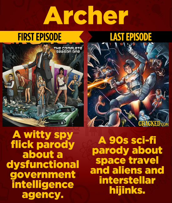 Archer FIRST EPISODE LAST EPISODE THE complere season one A witty spy A 90s sci-fi flick parody parody about about a dysfunctional space travel and al