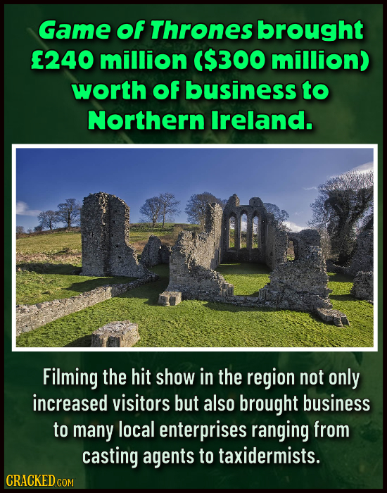 Game of Thrones brought F240 million ($300 million) worth of business to Northern lreland. Filming the hit show in the region not only increased visit