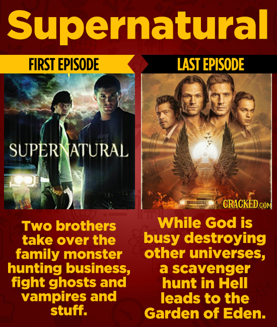 Supernatural FIRST EPISODE LAST EPISODE SUPERI TATURAL CRACKEDCO Two brothers While God is take over the busy destroying family monster other universe