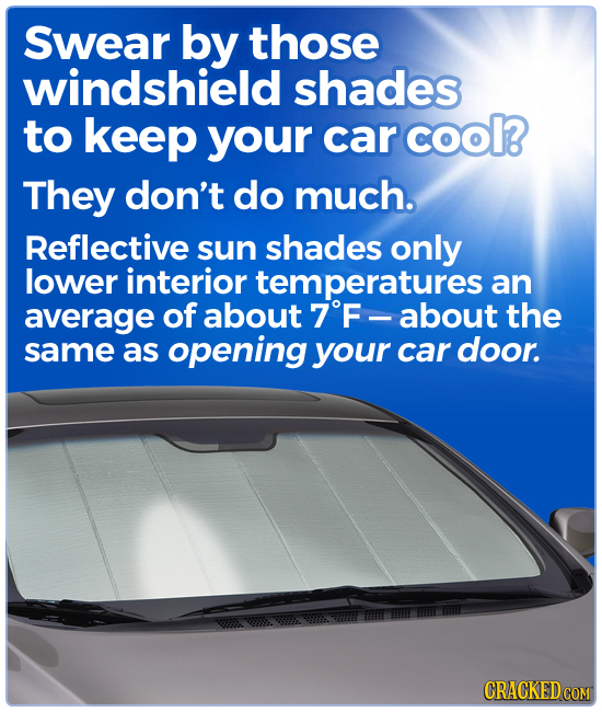 Swear by those windshield shades to keep your car cool? They don't do much. Reflective sun shades only lower interior temperatures an average of about