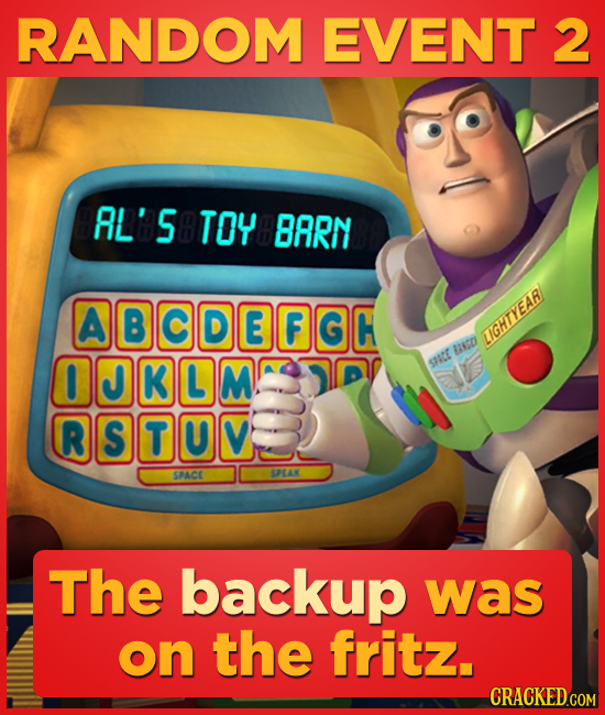 How Toy Story 2 Was Almost Deleted