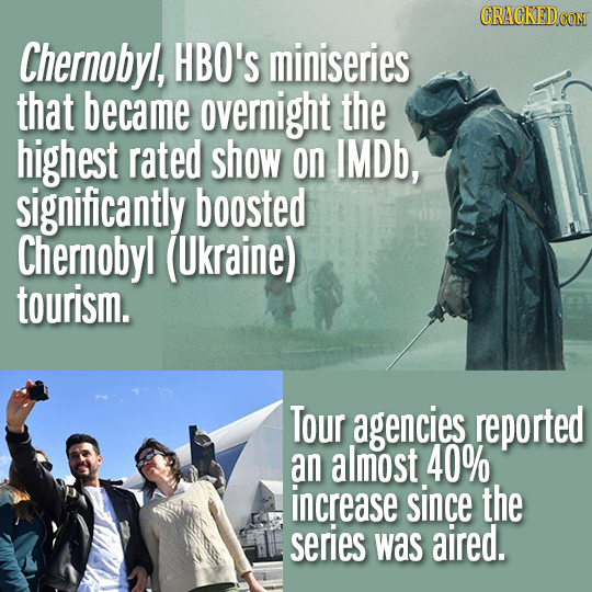 CRACKEDDO Chernobyl, HBO'S miniseries that became overnight the highest rated show on IMDb, significantly boosted Chernobyl (Ukraine) tourism. Tour ag
