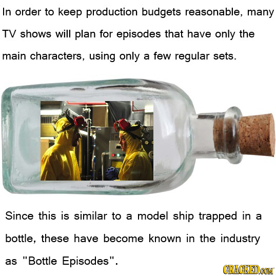 In order to keep production budgets reasonable, many TV shows will plan for episodes that have only the main characters, using only a few regular sets