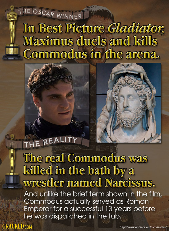THE OSCAR WINNER In Best Picture Gladiator, Maximus duels and kills Commodus in the arena. REALITY THE The real Commodus was killed in the bath by a w