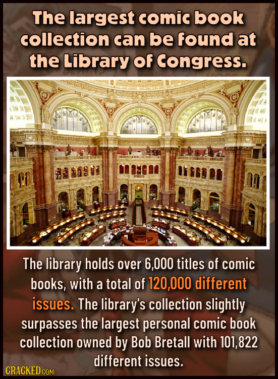 The largest comic book collection can be found at the Library of Congress. L1G6GN ITHIRIT The library holds over 6,000 titles of comic books, with a t