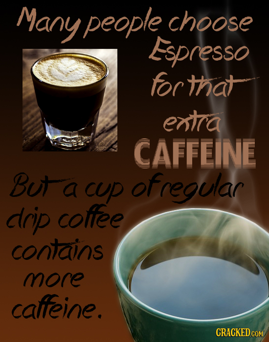 Many people choose Espresso foc tat estta CAFFEINE Buta a cup ofregular drip coffee contains more caffeine. CRACKED COM