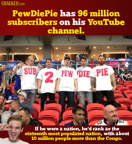 CRACKED c COM PewDiePie has 96 million subscribers on his YouTube channel. 118 SUB 2 PEW DIE PIE If he were a nation, he'd rank as the sixteenth most