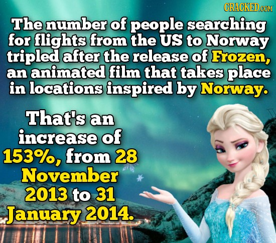 CRACKED The number of people searching for flights from the US to Norway tripled after the release of Frozen, an animated film that takes place in loc