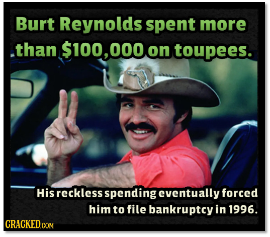 Burt Reynolds spent more than $100,000 on toupees. His reckless spending eventually forced him to file bankruptcy in 1996.