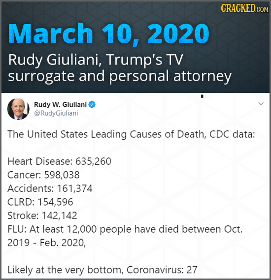 CRACKED COM March 10, 2020 Rudy Giuliani, Trump's TV surrogate and personal attorney Rudy W. Giuliani @RudyGiuliani The United States Leading Causes o