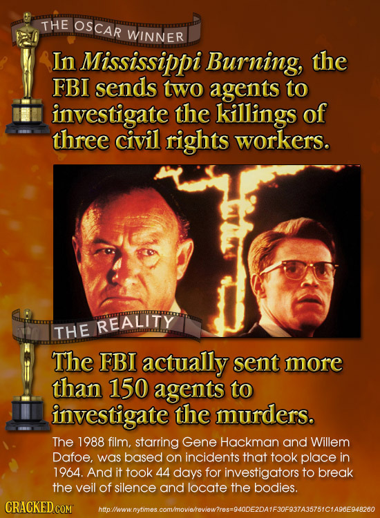 THE OSCAR WINNER In Mississippi Burning, the FBI sends two agents to investigate the killings of three civil rights workers. REALITY THE The FBI actua