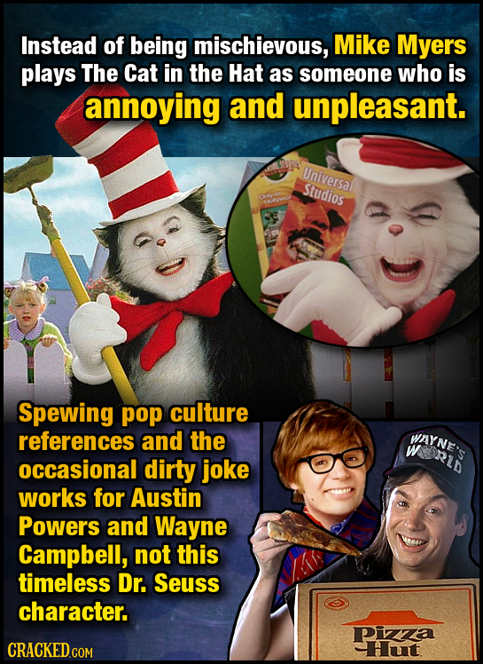 Instead of being mischievous, Mike Myers plays The Cat in the Hat as someone who is annoying and unpleasant. Universal Studios Spewing pop culture ref